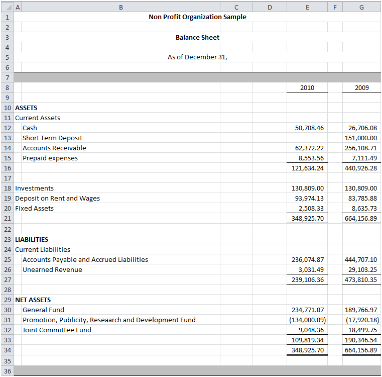 Excelfsm. In This Exle The Balance Sheet Has A Cash Item Cell E12. Worksheet. Worksheet Of Accounting At Clickcart.co