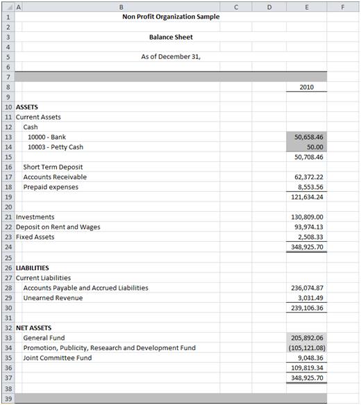 Adjusted Balances