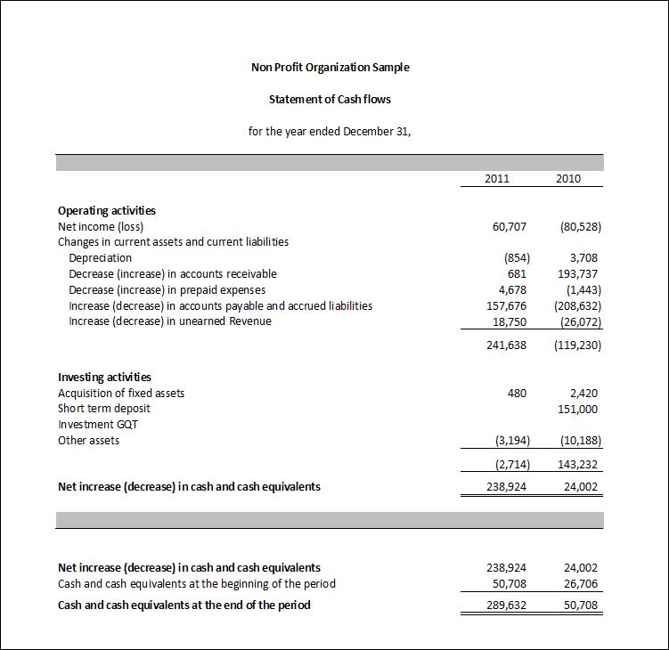 detailed cash flow statement