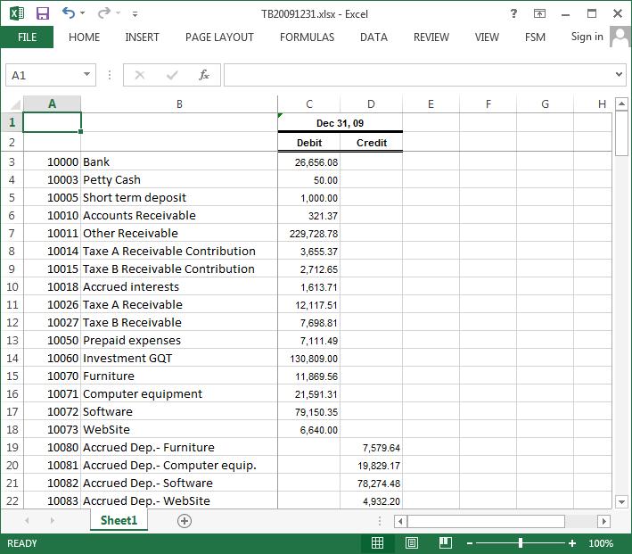 Trial Balance Worksheet Excel Template Novaondafm